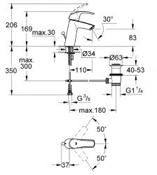 Grohe Eurosmart Tek Kumandalı Lavabo Bataryası - 23322001 - Thumbnail