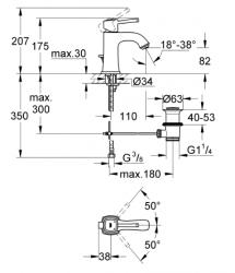Grohe Grandera Tek Kumandalı Lavabo Bataryası - 23303000 - Thumbnail