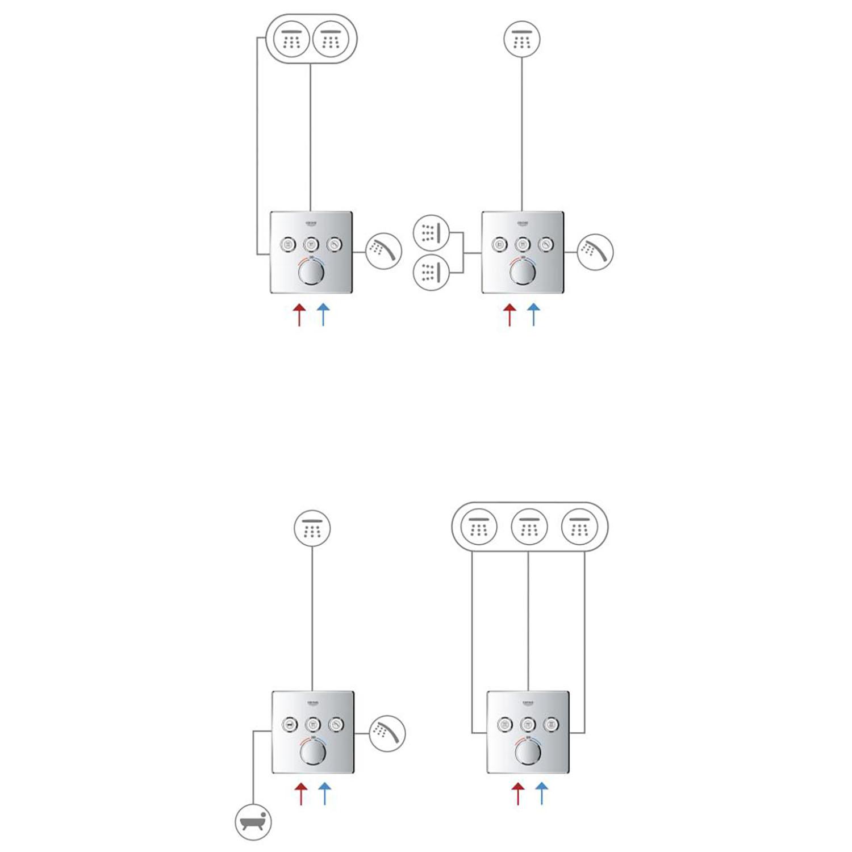 Grohe Ankastre Banyo Bat. 3 Çıkışlı SmartControl Krom - 29149000